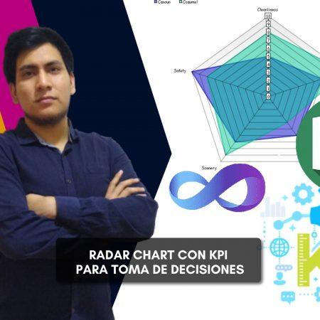 Radar Chart con KPI para la toma de decisiones