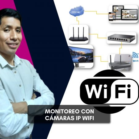 Monitoreo con Cámaras IP WiFi